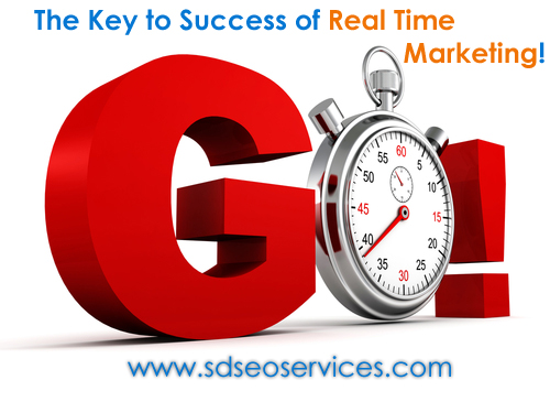 The Key to Success of Real-time marketing
